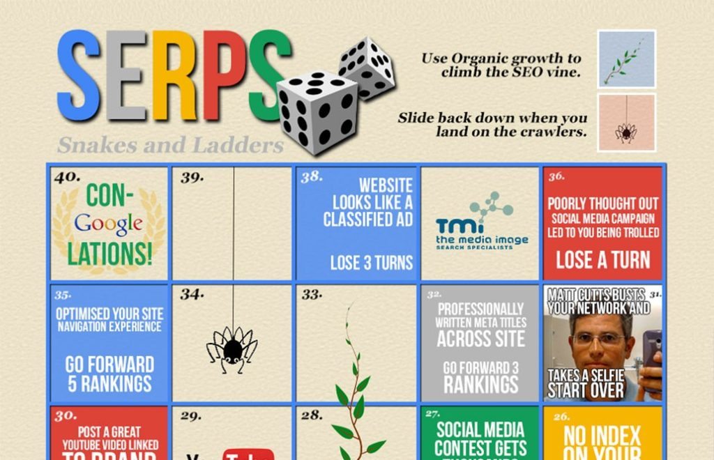 SERPS Snakes and Ladders – The game all businesses play | The Media