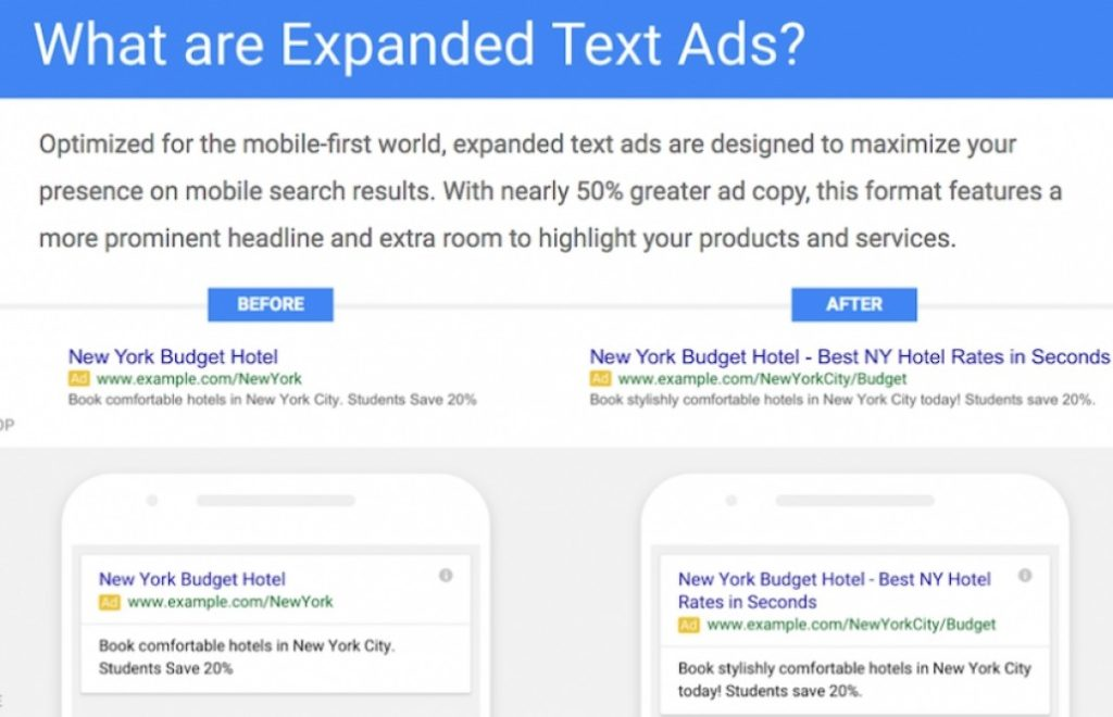 Google Expanded Text Ads - First Impressions & Results | The Media Image